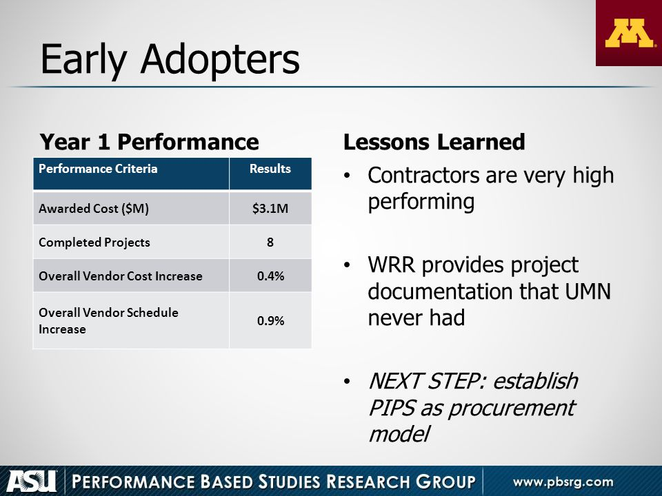 Early Adopters Year 1 Performance Lessons Learned