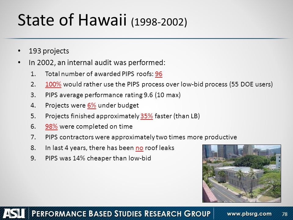 State of Hawaii (1998-2002) 193 projects