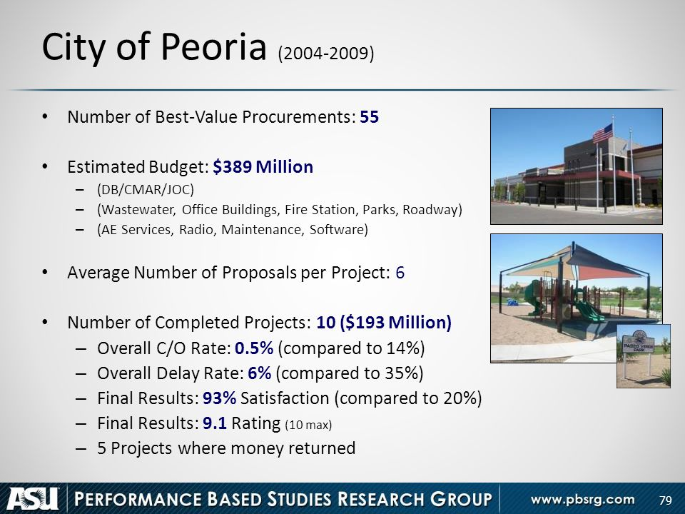 City of Peoria (2004-2009) Number of Best-Value Procurements: 55