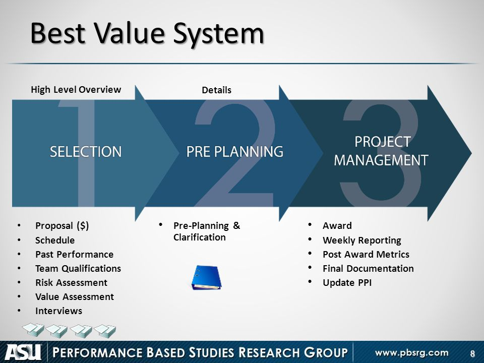 Best Value System High Level Overview Details Proposal ($) Schedule
