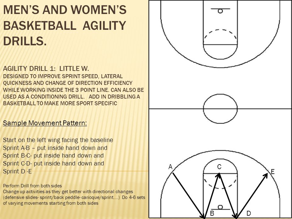Men's and Women's Basketball Agility Drills. Agility Drill 1: Little W