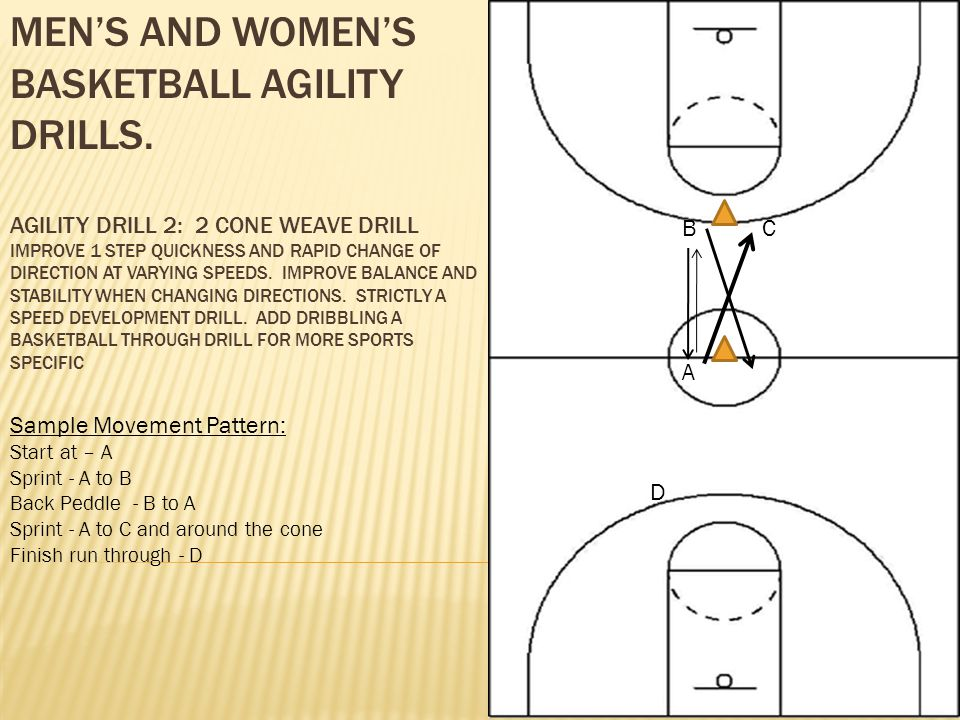 Men's and Women's Basketball Agility Drills
