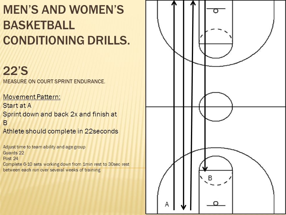 Men's and Women's Basketball Conditioning Drills