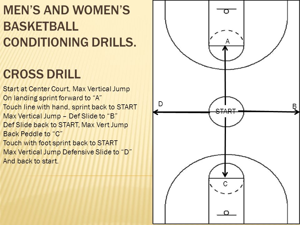 Men's and Women's Basketball Conditioning Drills. Cross Drill