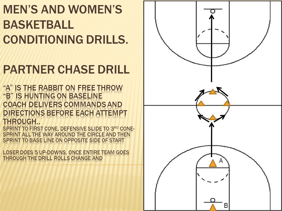Men's and Women's Basketball Conditioning Drills. Partner Chase Drill