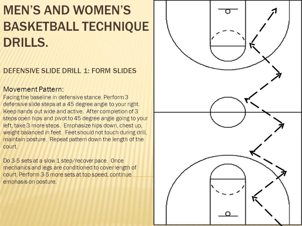 Men's and Women's Basketball Technique Drills