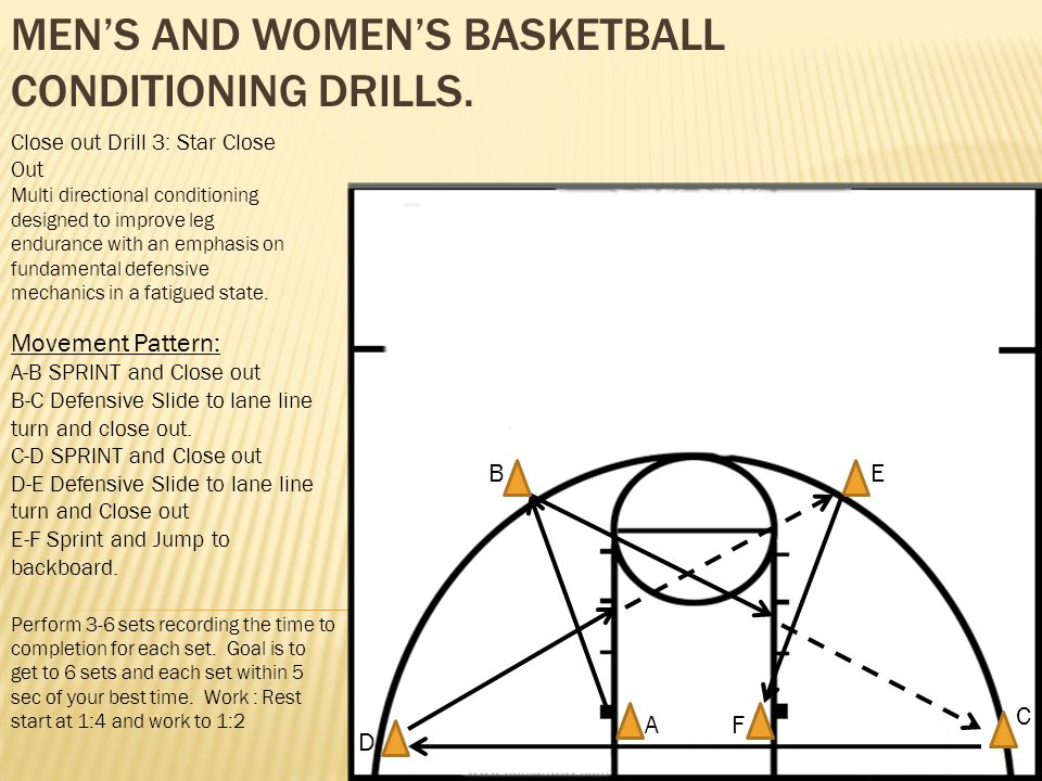 Men's and Women's Basketball Conditioning Drills.