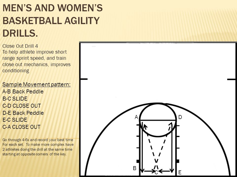 Men's and Women's Basketball Agility Drills.
