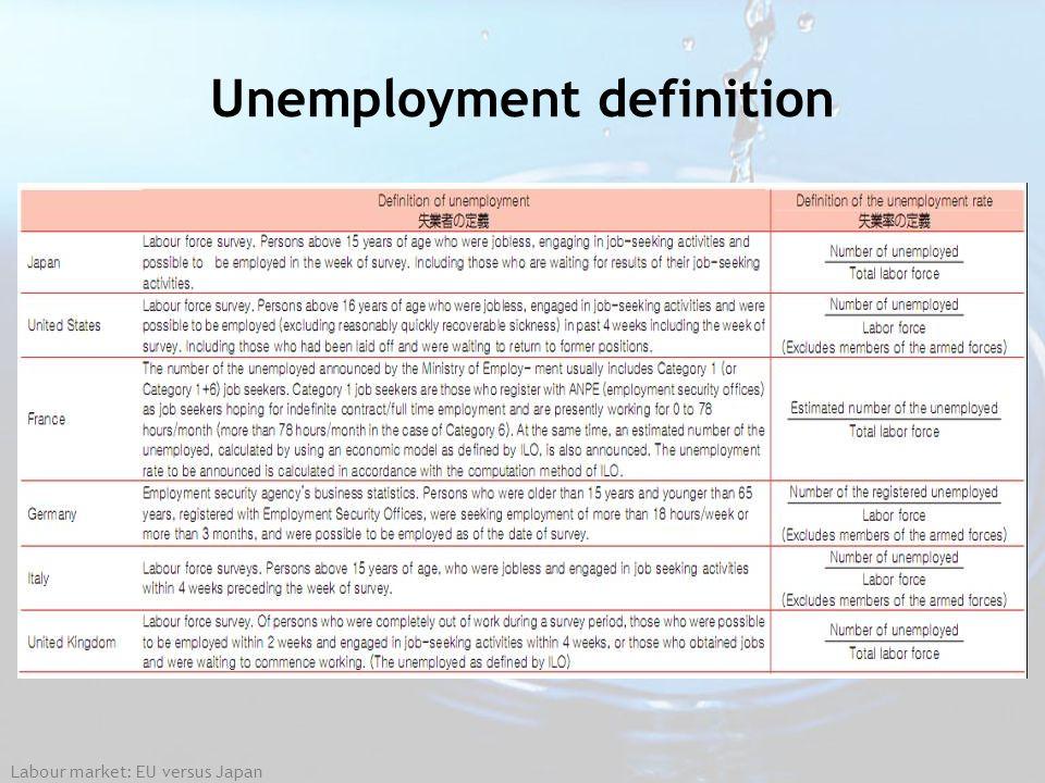 Unemployment definition
