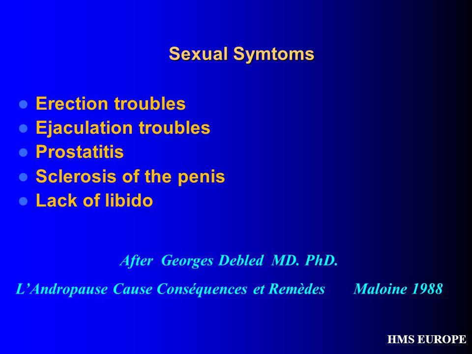 Sexual Symtoms Erection troubles Ejaculation troubles Prostatitis