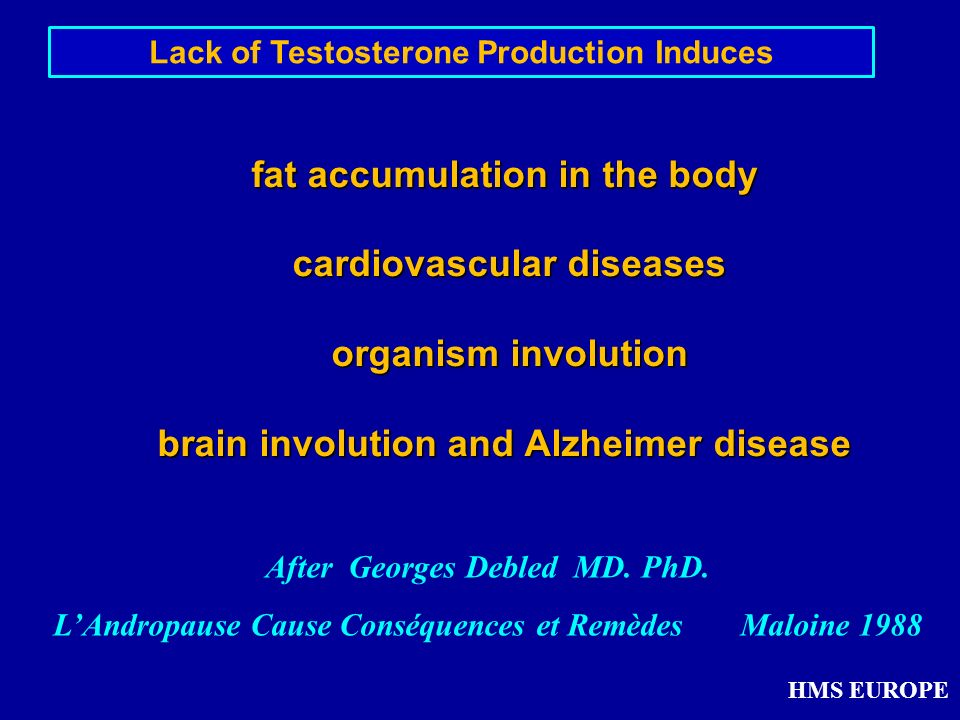 Lack of Testosterone Production Induces
