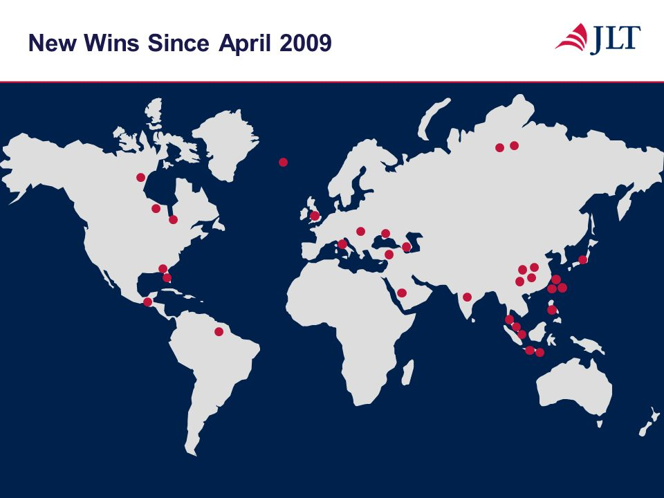 New Wins Since April 2009
