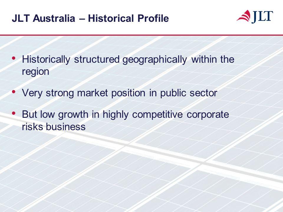 JLT Australia – Historical Profile