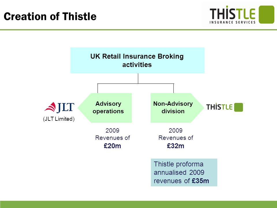 UK Retail Insurance Broking activities Non-Advisory division