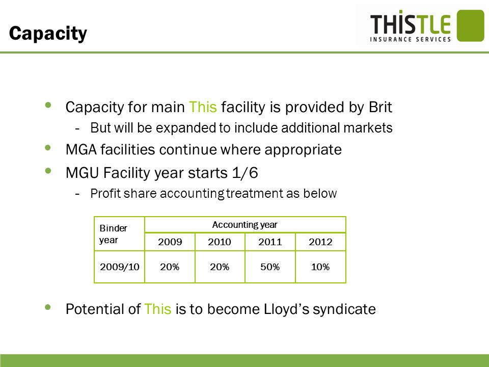 Capacity Capacity for main This facility is provided by Brit