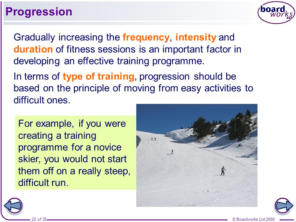Principles Of Training Ppt Download