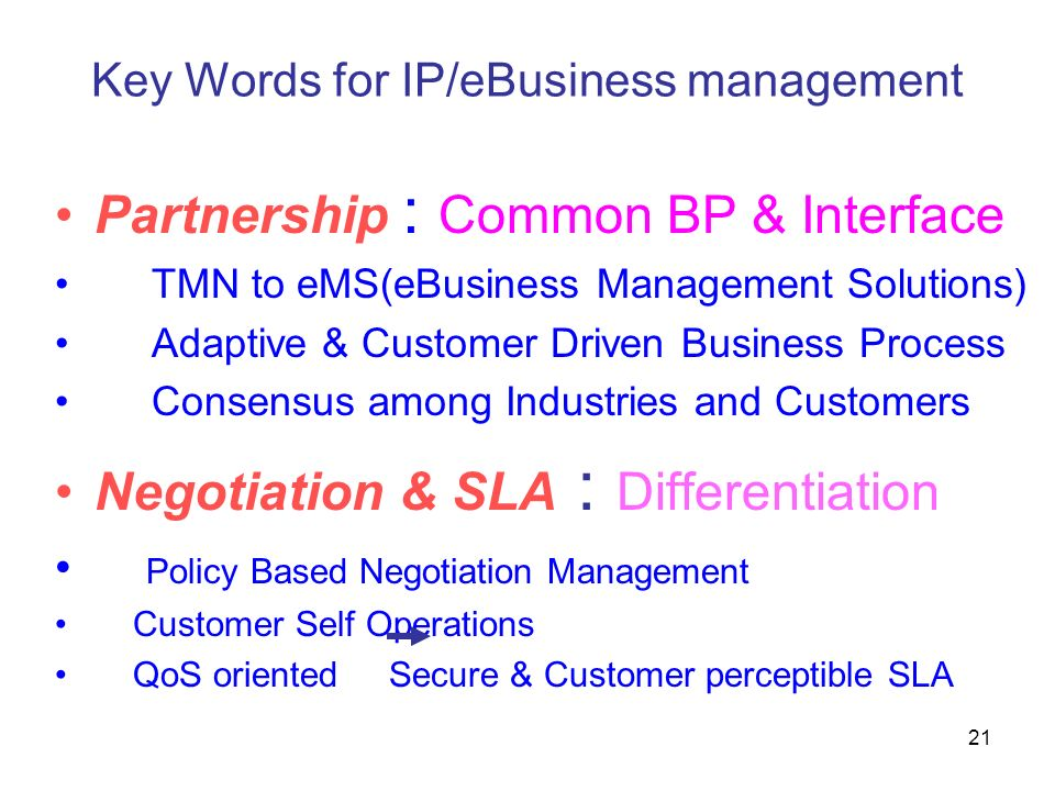 Key Words for IP/eBusiness management