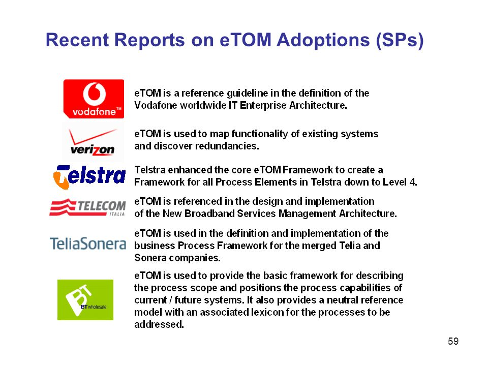 Recent Reports on eTOM Adoptions (SPs)