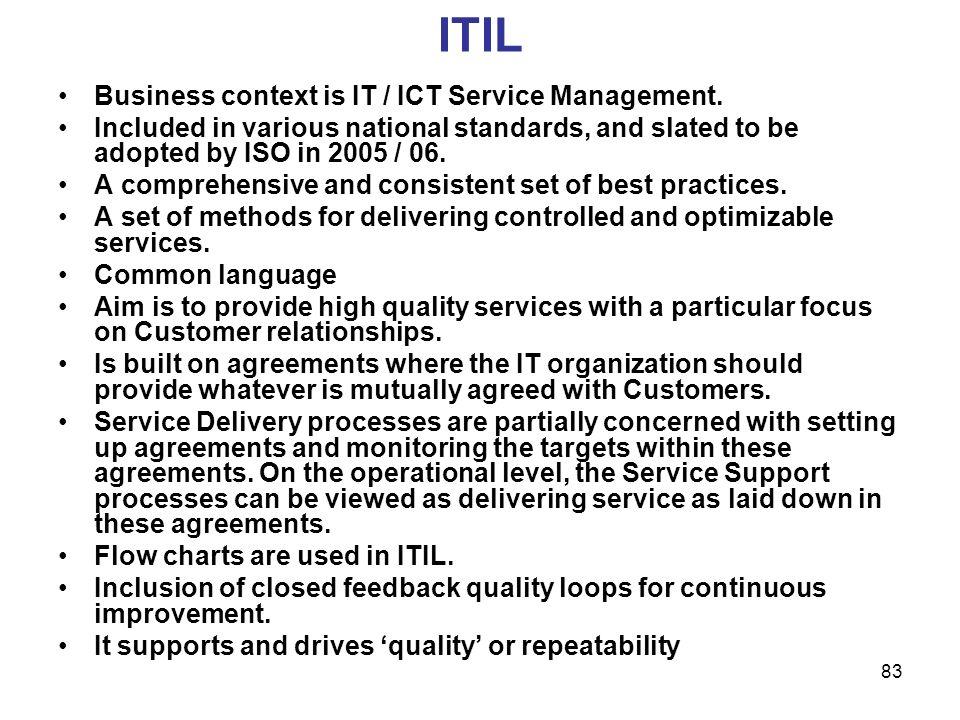ITIL Business context is IT / ICT Service Management.