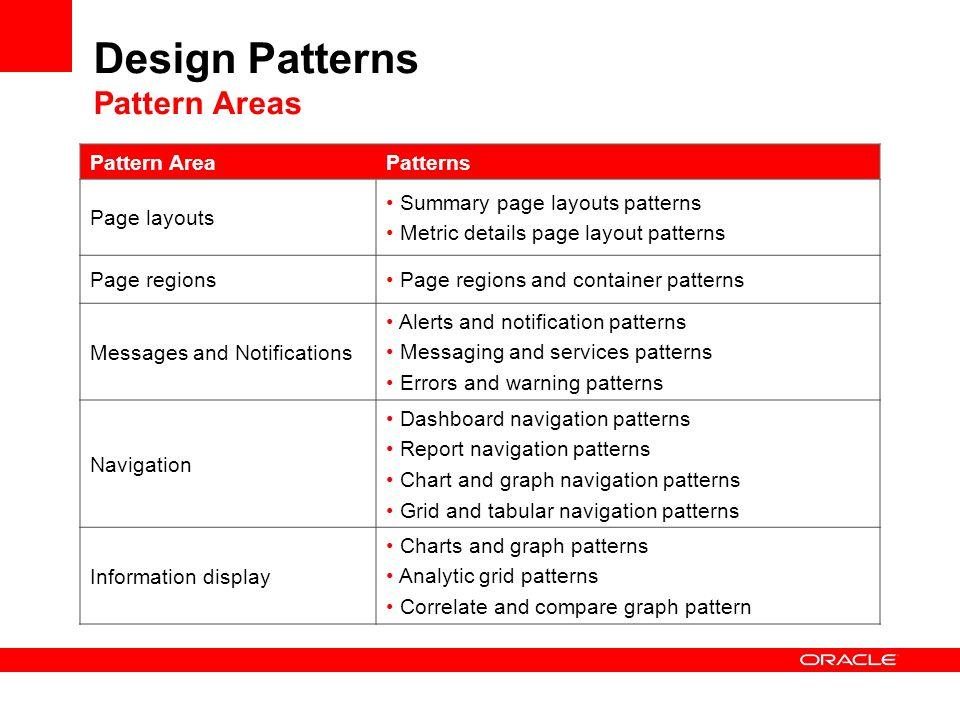 Design Patterns Pattern Areas