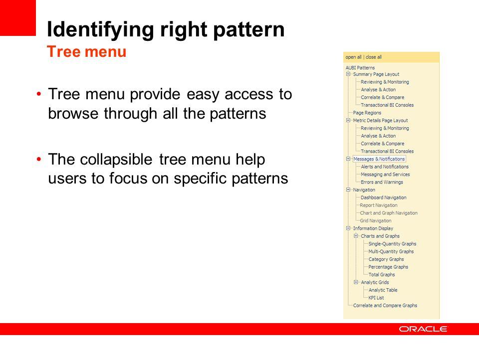 Identifying right pattern Tree menu