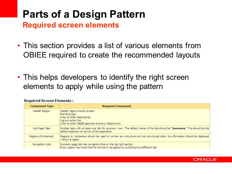 Parts of a Design Pattern Required screen elements