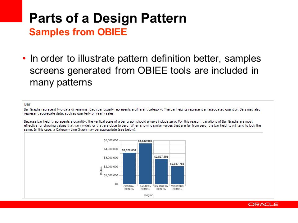 Parts of a Design Pattern Samples from OBIEE