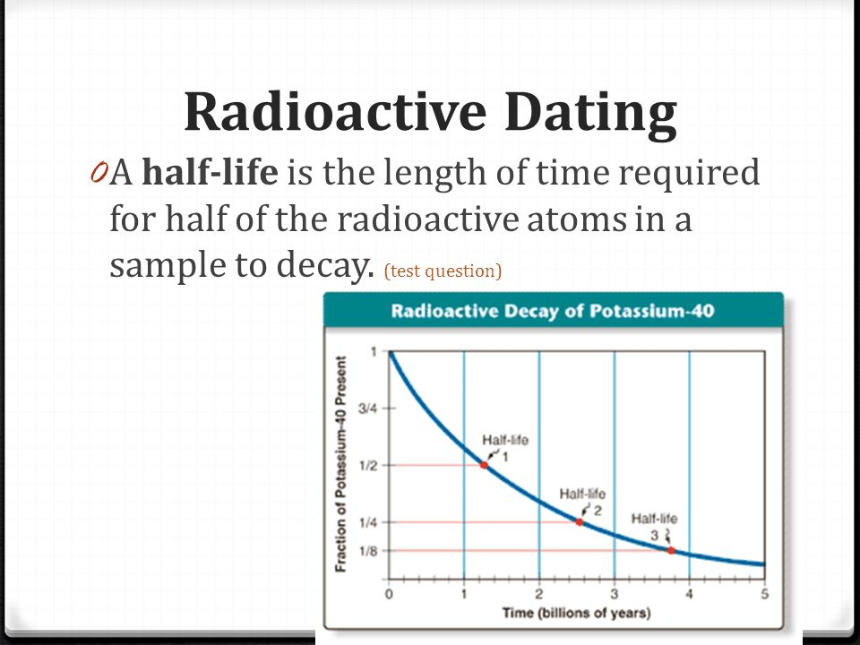 Radioactive Dating A half-life is the length of time required for half of the radioactive atoms in a sample to decay.