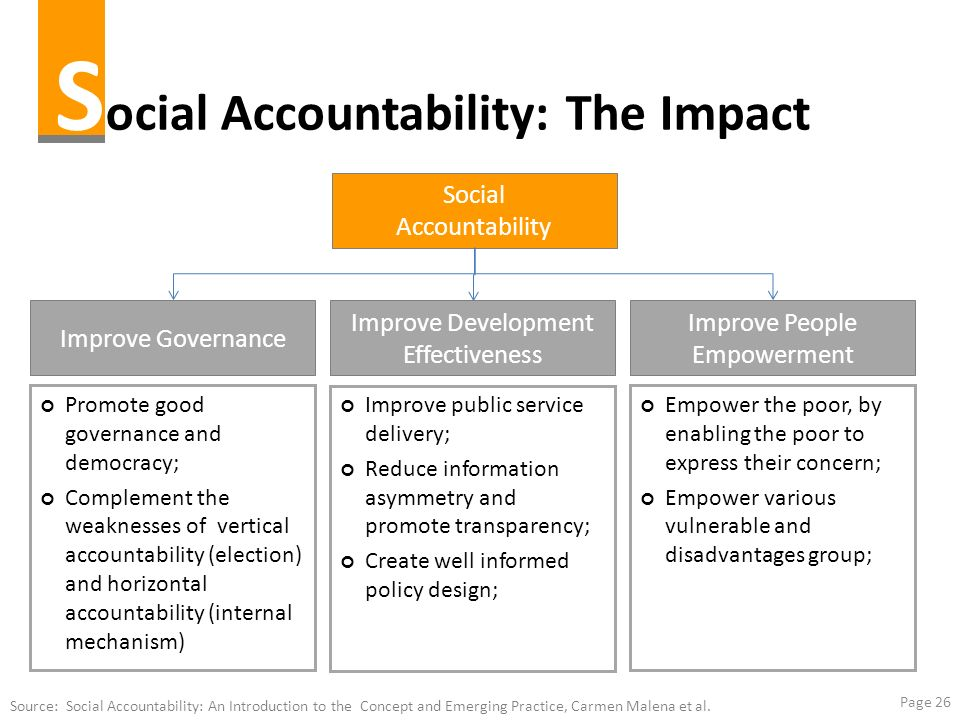 Social Accountability: The Impact