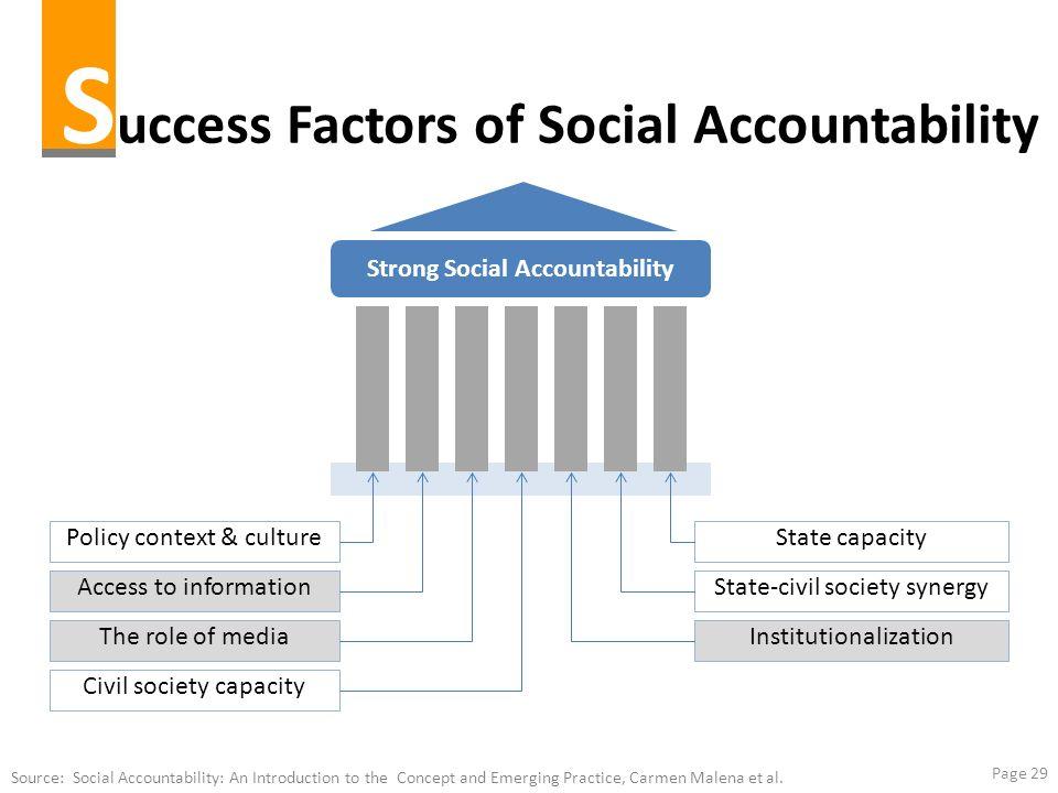 Success Factors of Social Accountability
