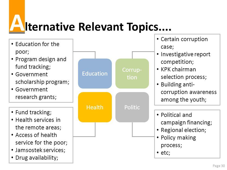 Alternative Relevant Topics....
