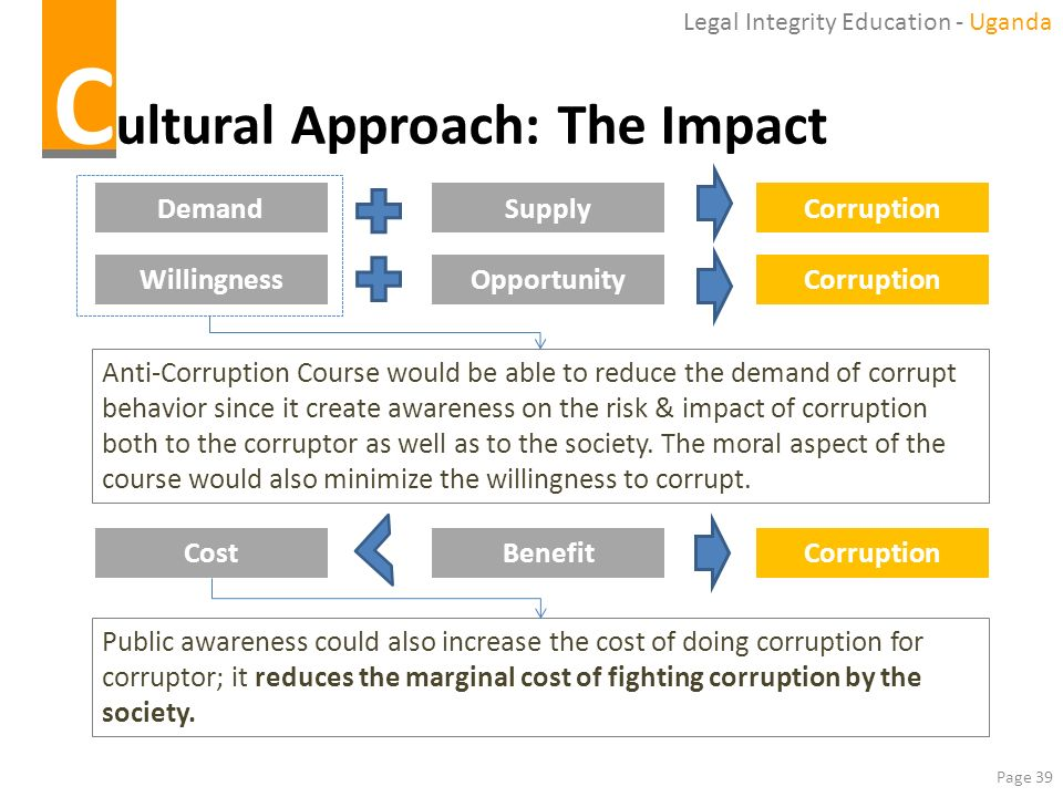Cultural Approach: The Impact