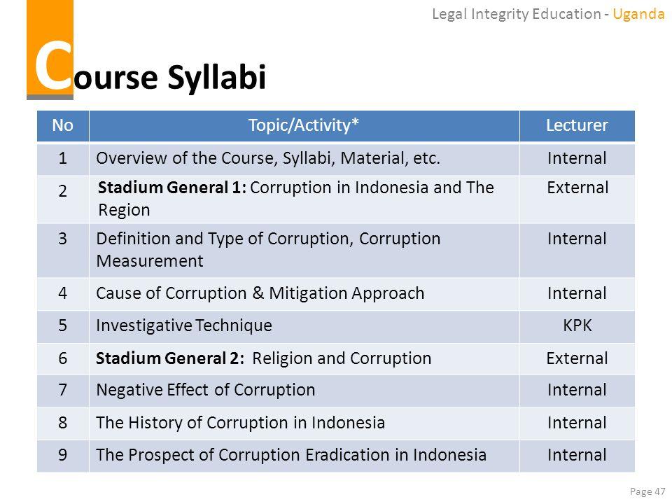 Course Syllabi No Topic/Activity* Lecturer 1