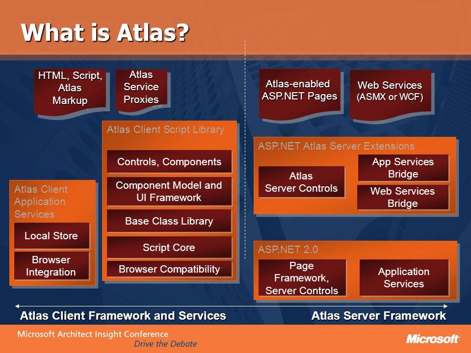 Atlas Client Framework and Services Atlas Server Framework