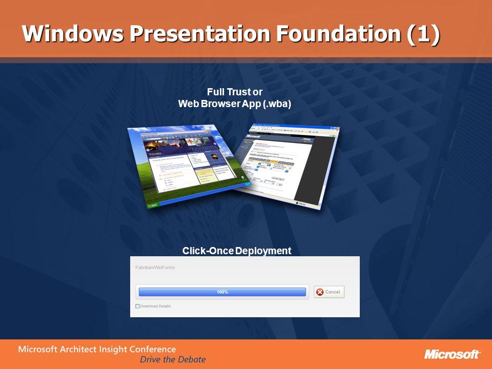 Windows Presentation Foundation (1)