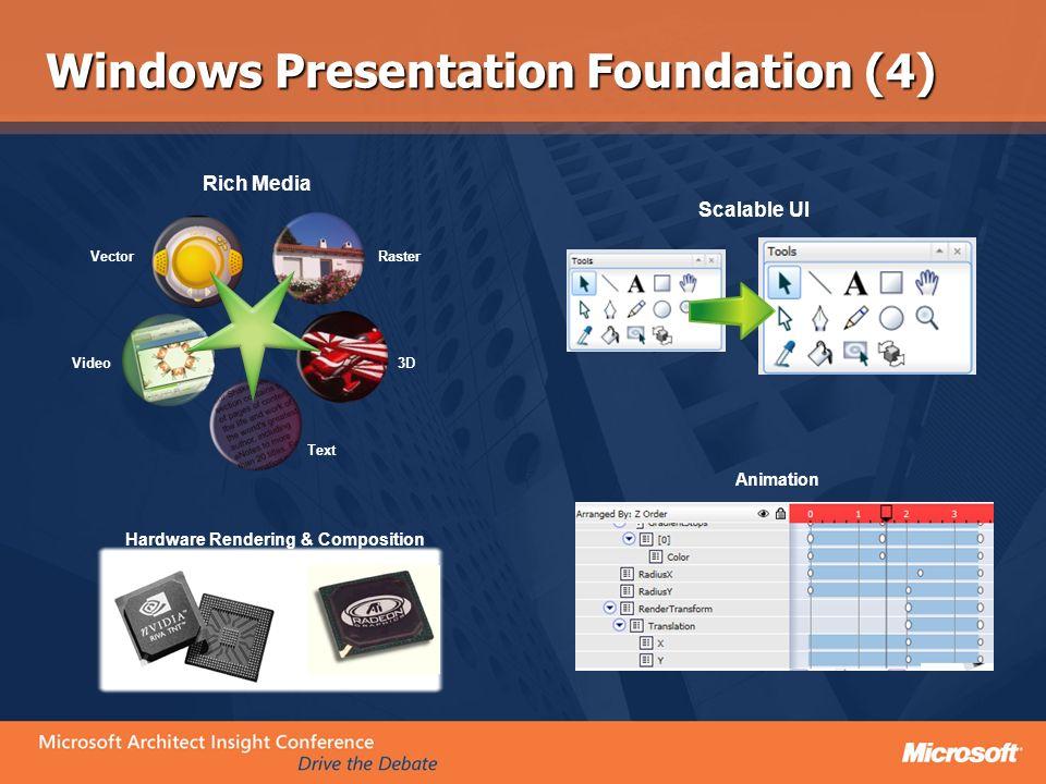 Windows Presentation Foundation (4)