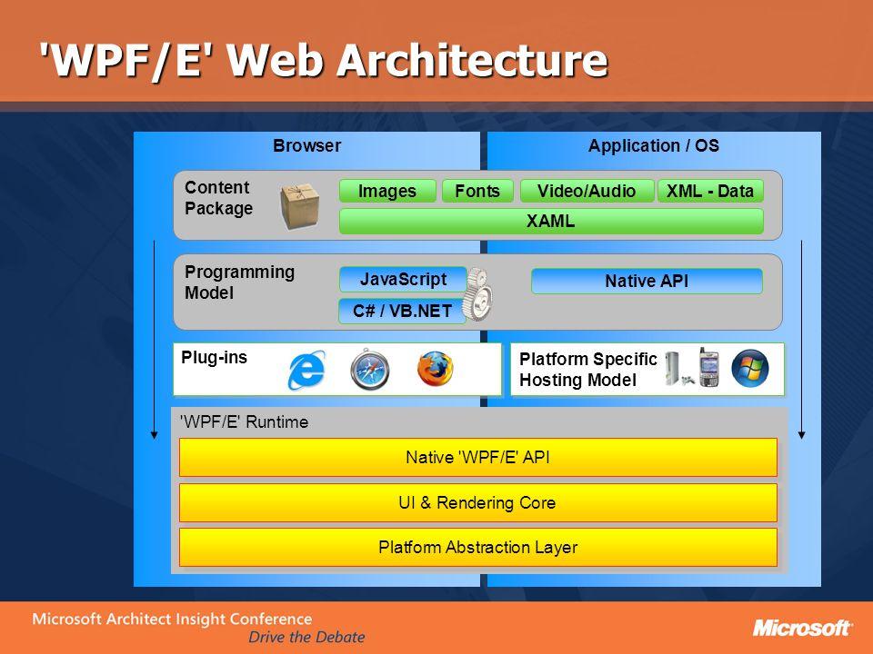 WPF/E Web Architecture