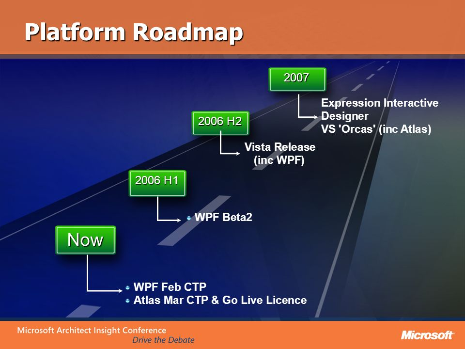 Platform Roadmap Now 2007 2006 H2 2006 H1 Expression Interactive