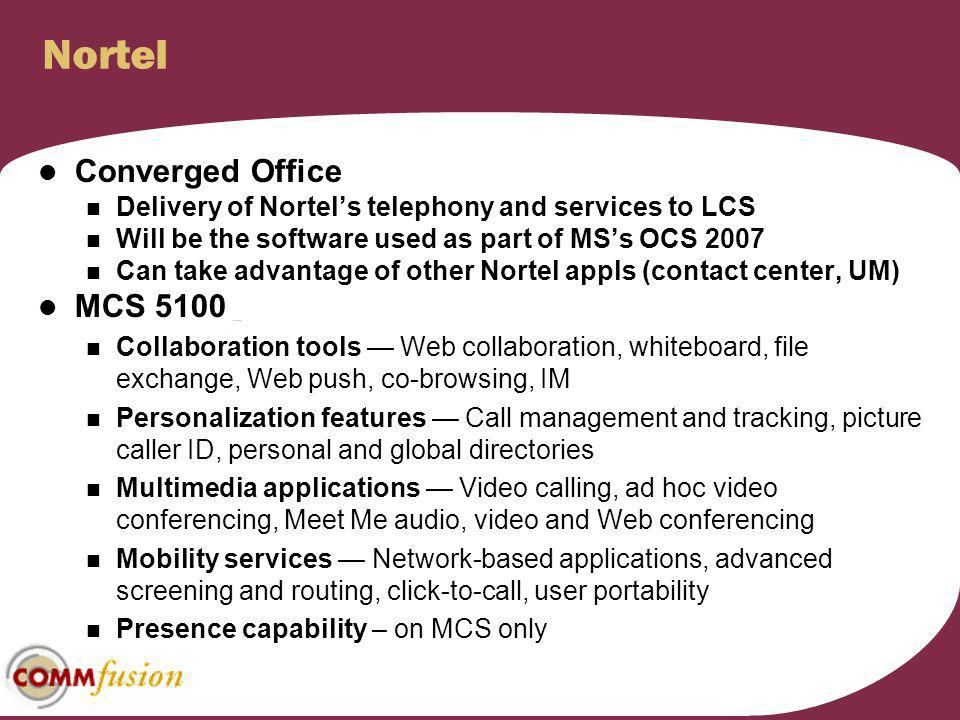 Nortel Converged Office MCS 5100