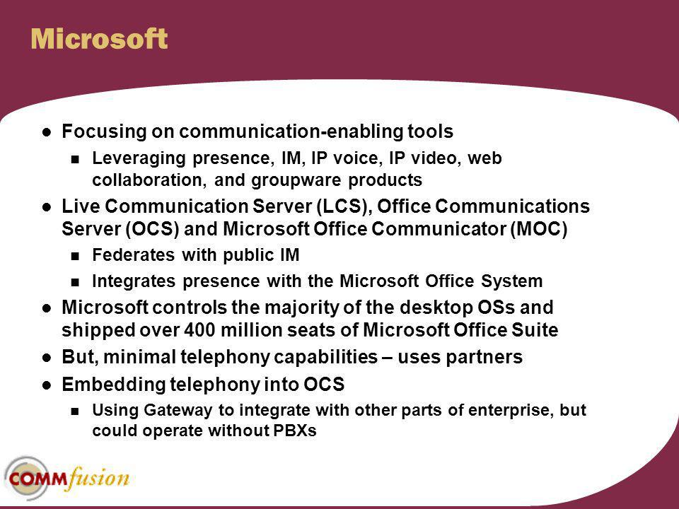 Microsoft Focusing on communication-enabling tools