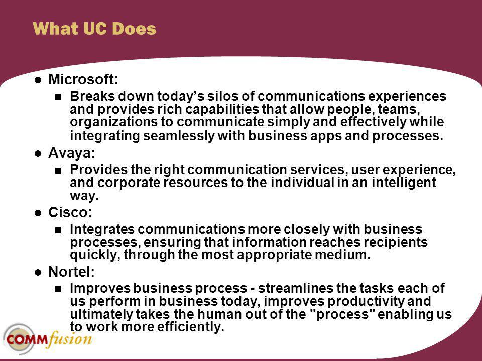 What UC Does Microsoft: Avaya: Cisco: Nortel: