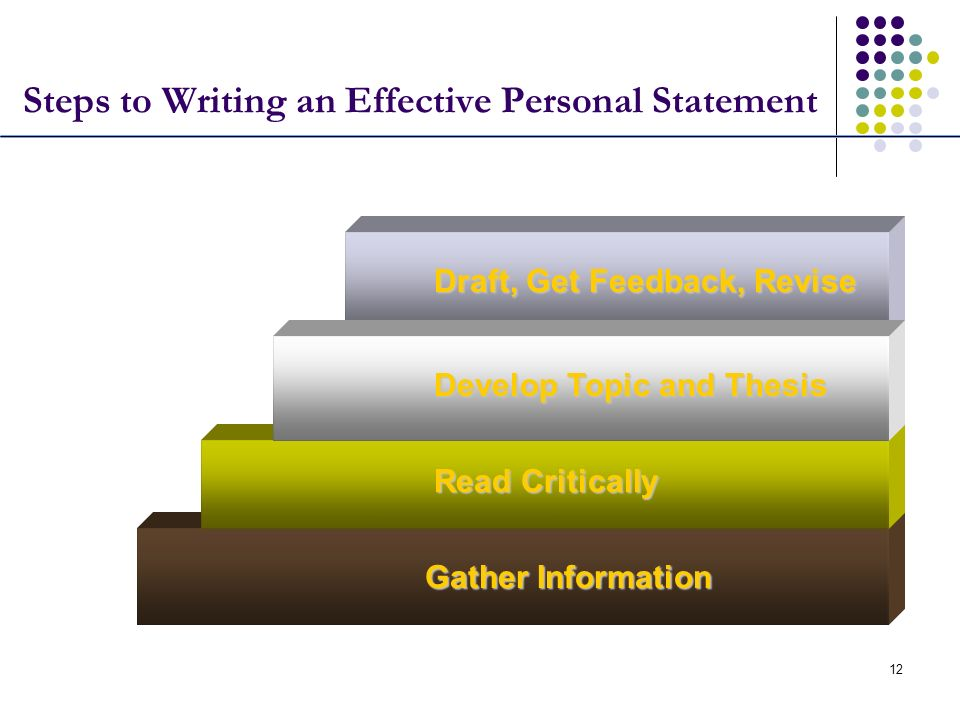 Steps to Writing an Effective Personal Statement