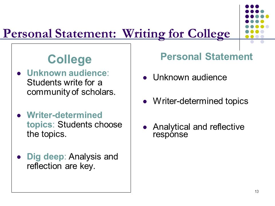 Personal Statement: Writing for College