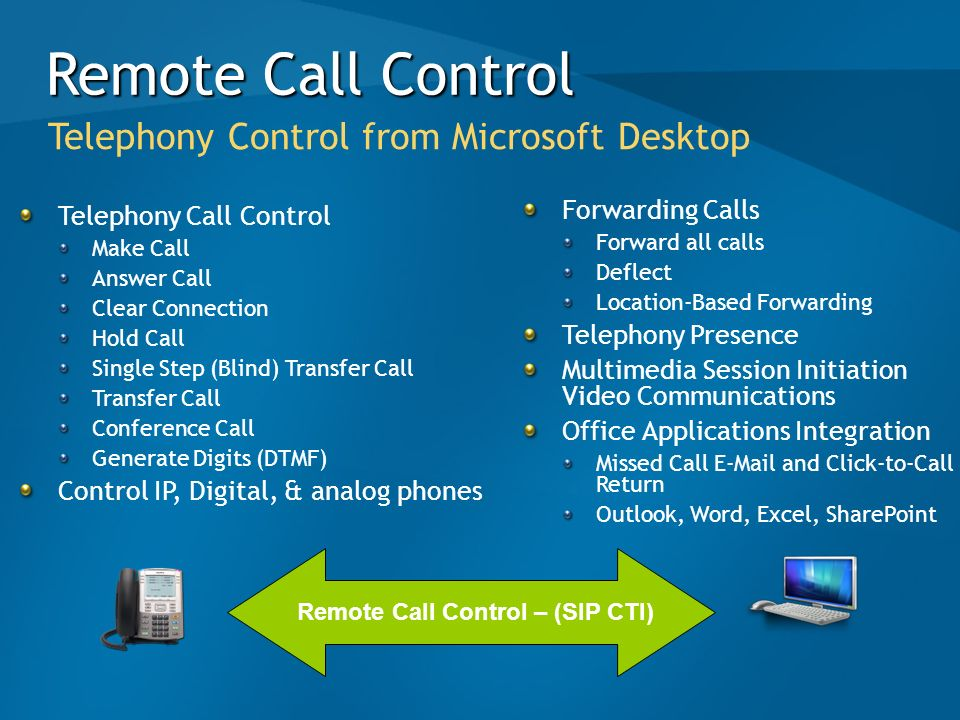 Remote Call Control Telephony Control from Microsoft Desktop