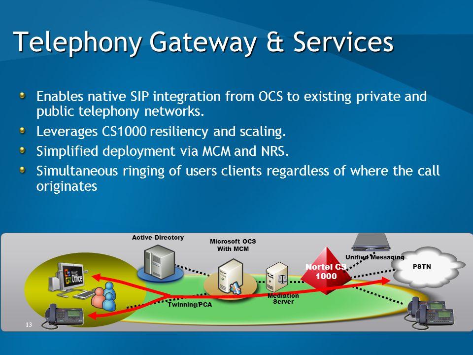 Telephony Gateway & Services