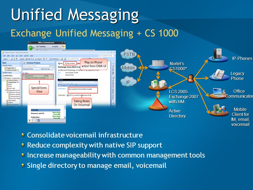 Client for IM, email, voicemail