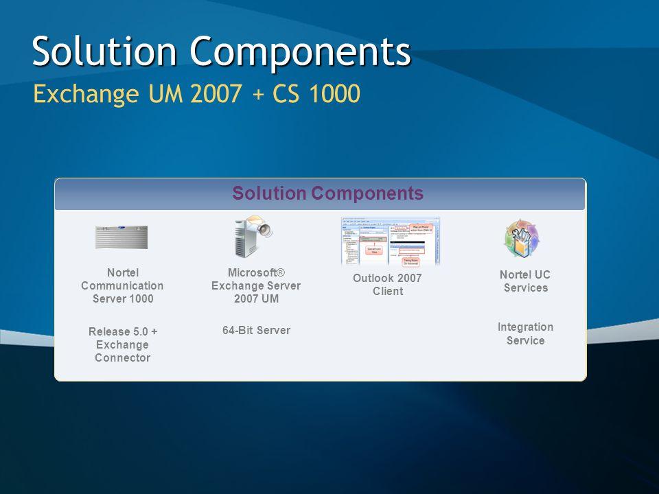 Solution Components Exchange UM 2007 + CS 1000 Solution Components