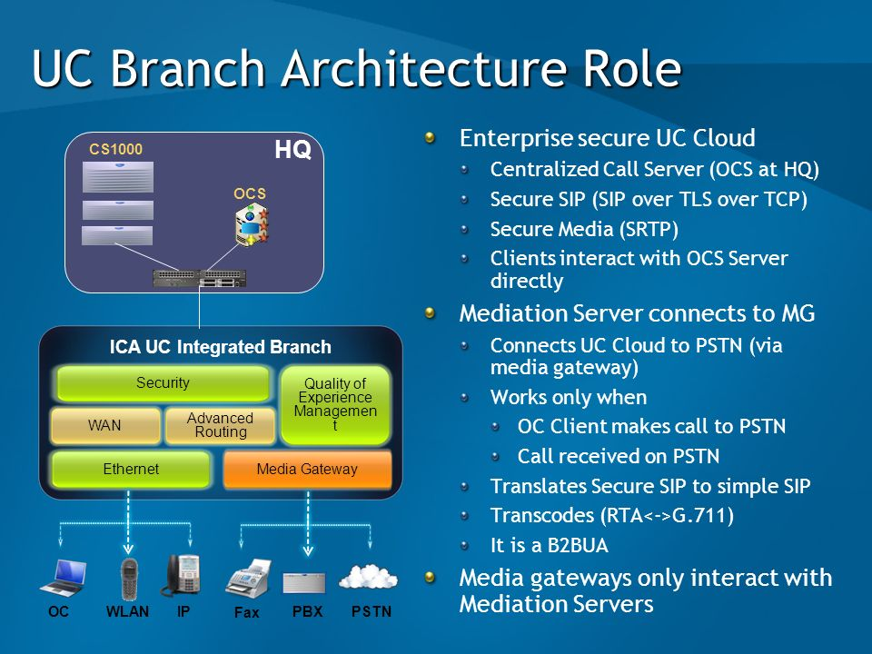 UC Branch Architecture Role