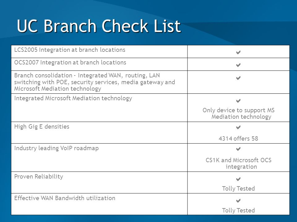 UC Branch Check List a LCS2005 Integration at branch locations