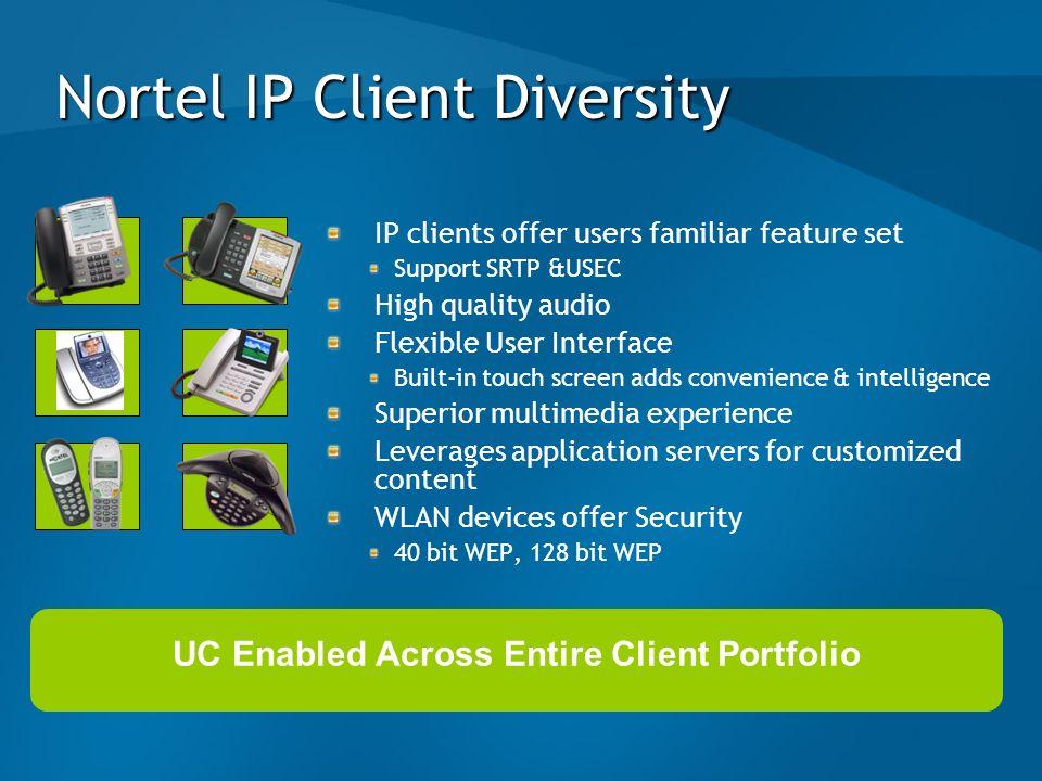 Nortel IP Client Diversity